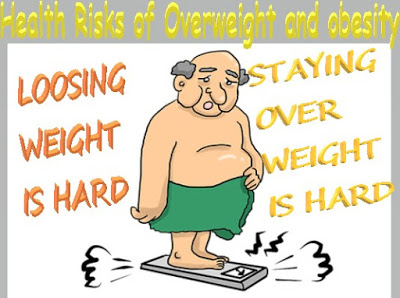 over weight- weight loss